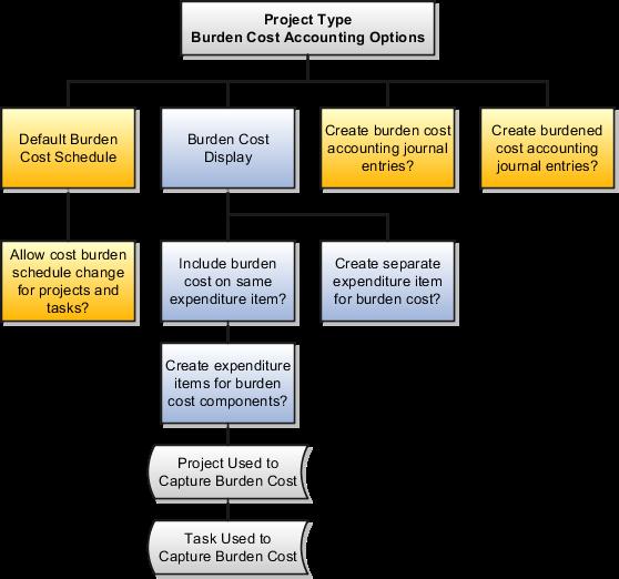project cost management journal pdf