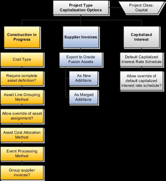Financial management assignment