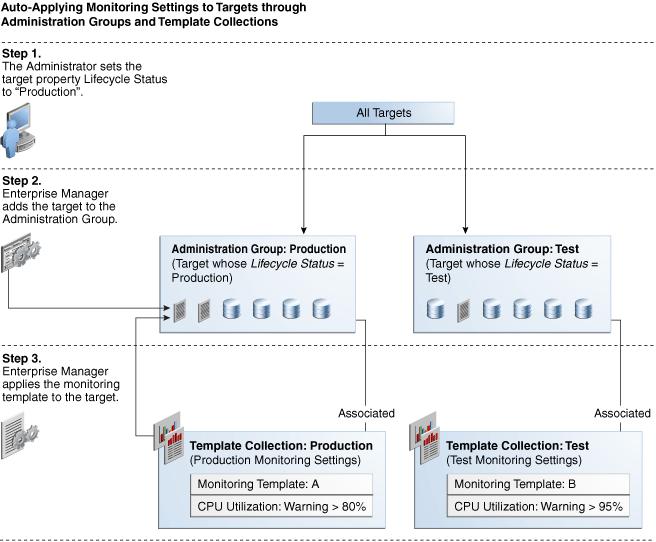 workflow planning template