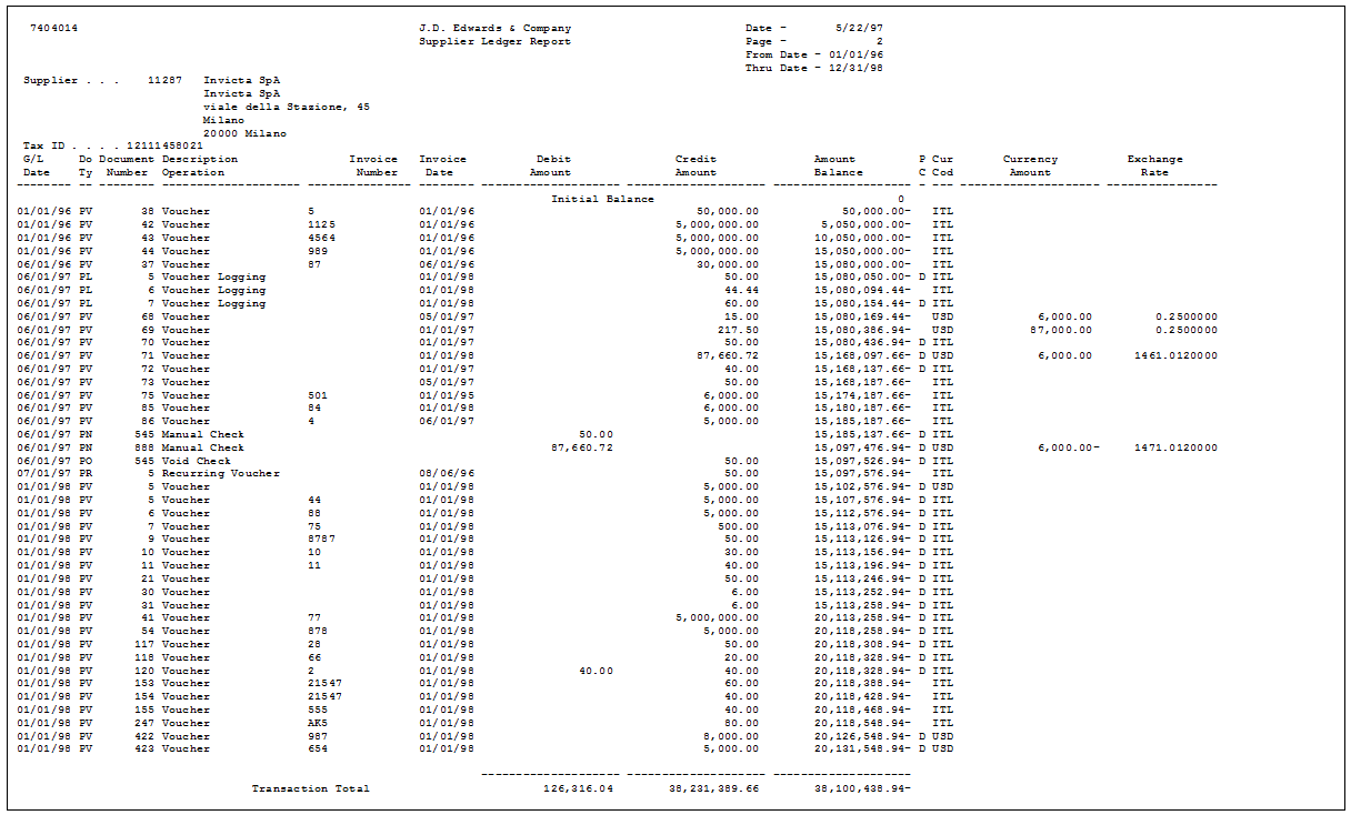 printing customer ledger reports