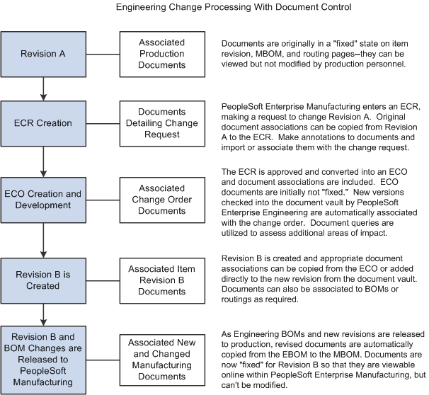 download Pro Internet Explorer 8 & 9 Development: Developing