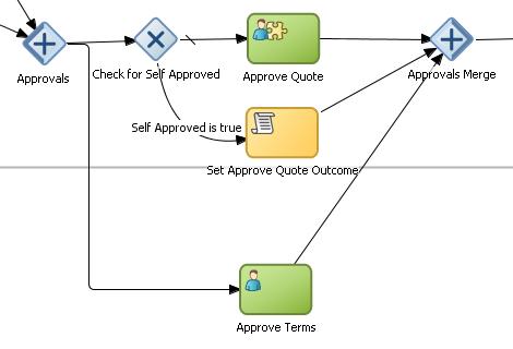 bpmn method and style epub converter