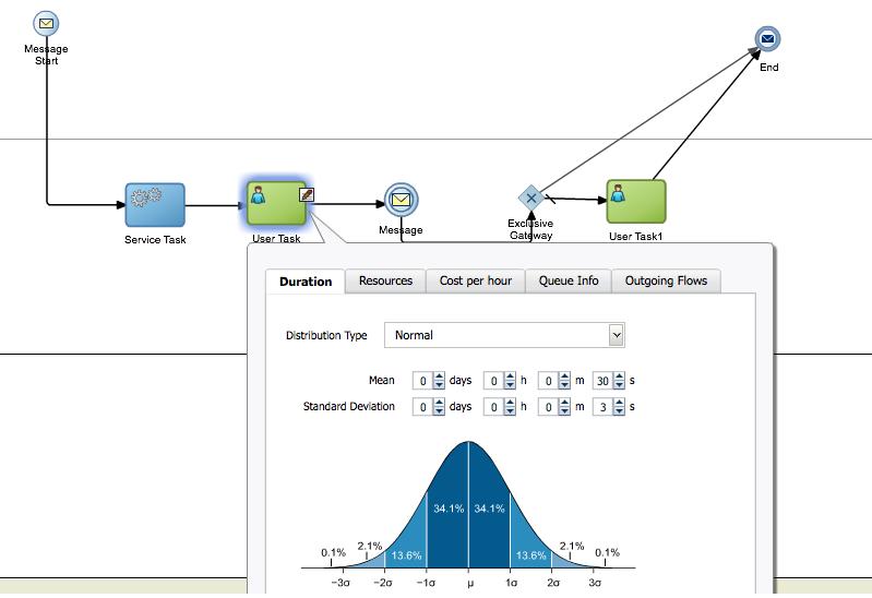 description of figure 6 11 follows - Bpmn Simulation