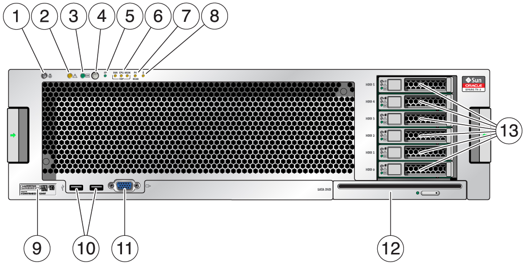 Front Panel Controls and LEDs - SPARC T5-2 Server Service Manual
