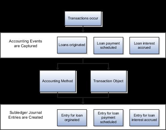 salesforce service cloud implementation guide pdf