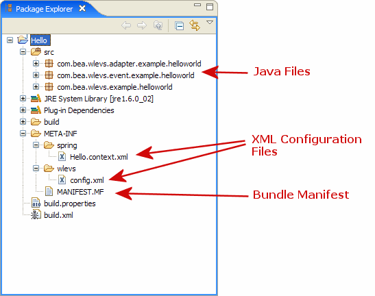 Oracle Event Processing IDE for Eclipse Projects
