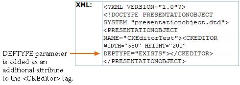 Configuring Bundled Attribute Editors