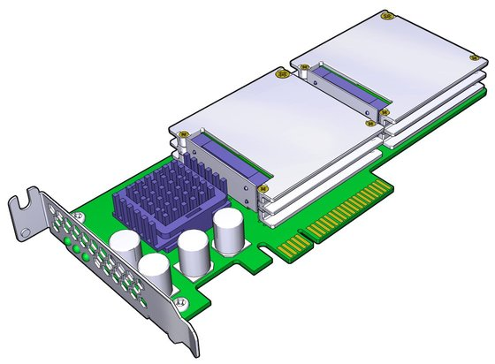 technical guidelines for pci data storage