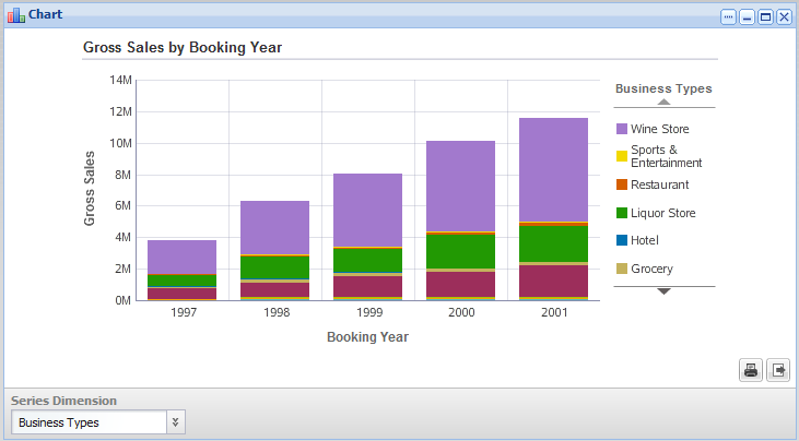 Stacked bar chart example ccuart Choice Image