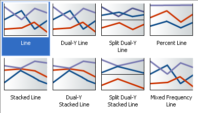 Using Graph Components