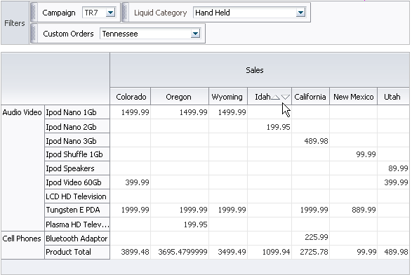 Using pivot table components for Pivot table design qlikview