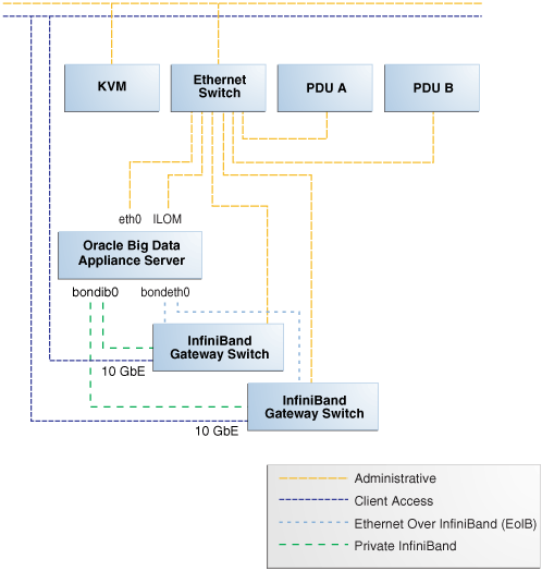 Understanding the network requirements description of figure 3 2 follows ccuart Choice Image