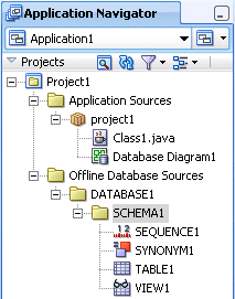 Designing databases within oracle jdeveloper offline schema in application navigator ccuart Choice Image