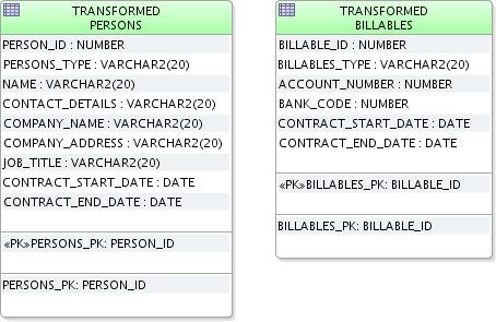 Creating Using And Managing Diagrams