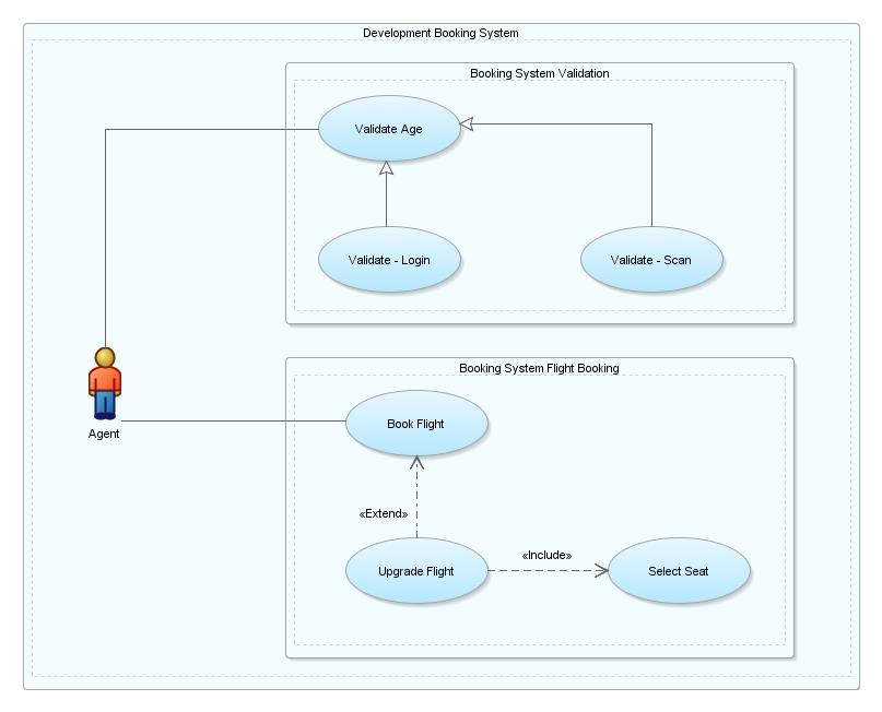 Creating using and managing diagrams typical use case diagram ccuart Image collections