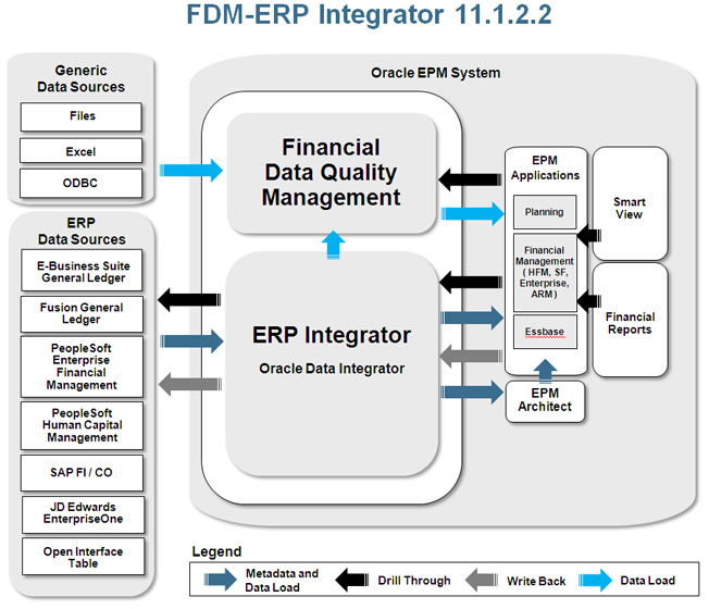 Overview Of Fdm