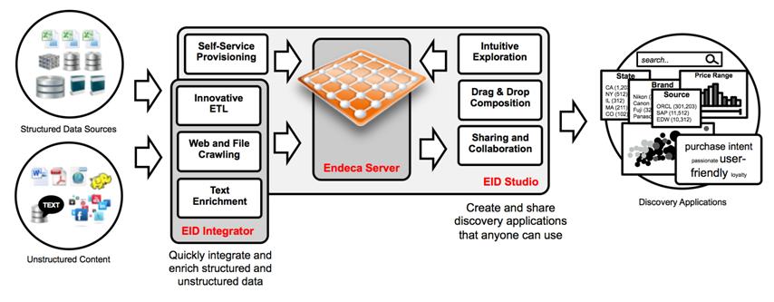 Eid Diagram on Hybrid Engine Diagram