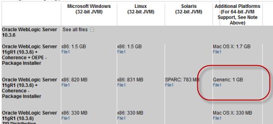 Downloading and installing WebLogic Server