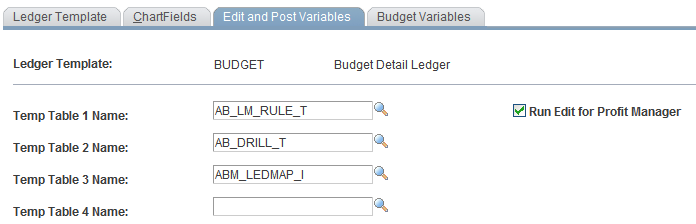 defining performance ledger templates