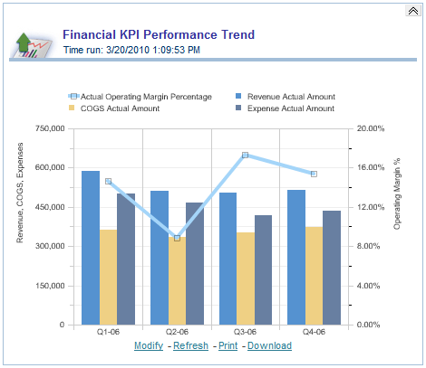 Profit and Loss Overview Page – Profit and Loss Report Sample