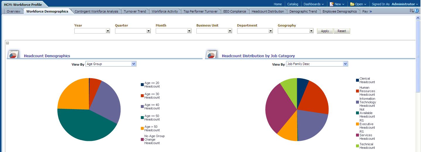 Workforce Demographics Page