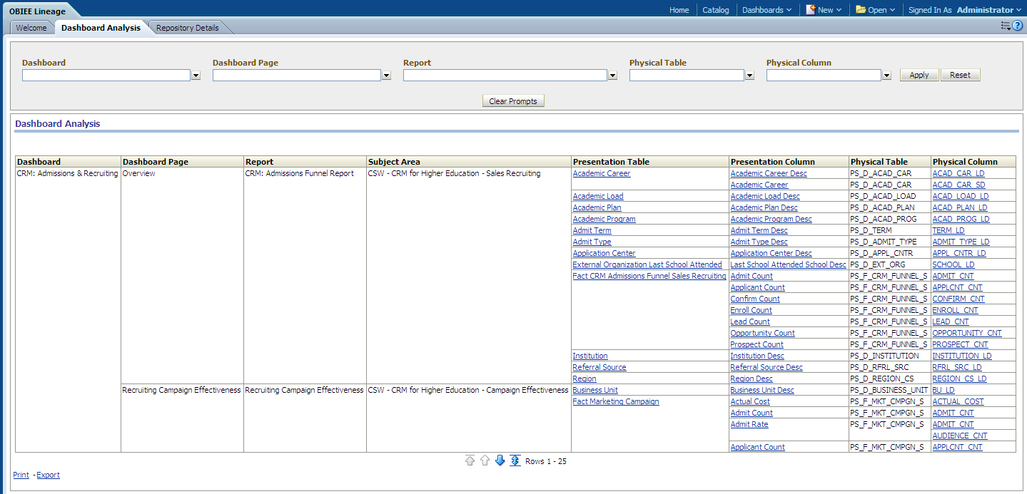 Working with the OBIEE Lineage Dashboard