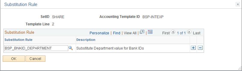 establishing accounting templates