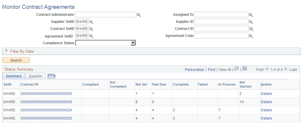 Monitoring Agreement Compliance