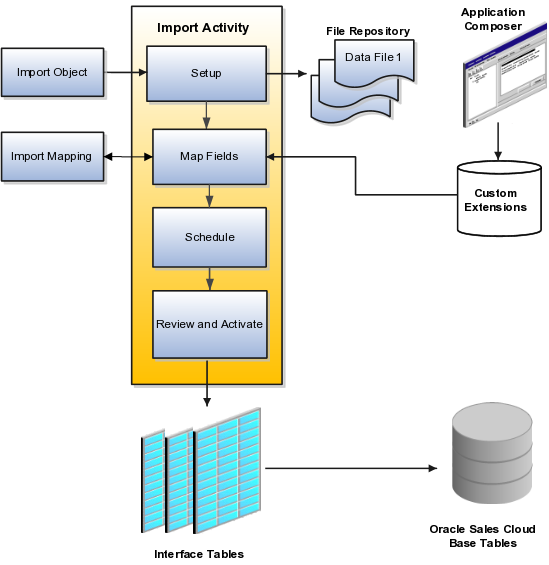 an overview of activity based management and how it works Overview overview experience studio  what is value-based management  it recognizes that top-down command-and-control structures cannot work well, especially .