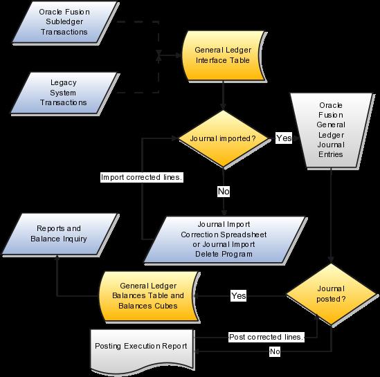 read еоэкология освоения недр и экогеотехнологии