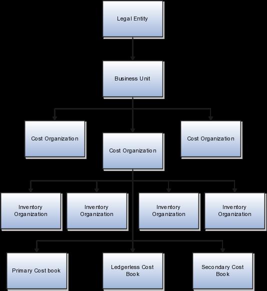 Программирование в системе Windows