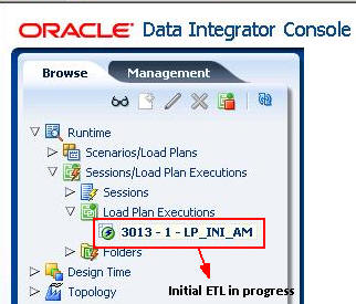 monitoring the etl process