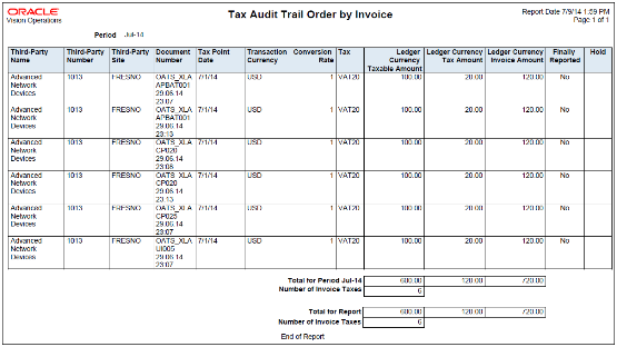 Using Analytics and Reports – Auditing Report Format