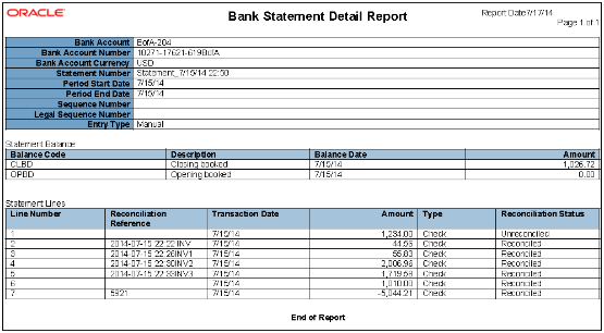 report writing statement bank