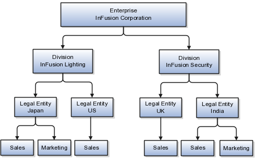 characteristics of marketing oriented company An understanding of the different roles managers play and how marketing information of the company's the characteristics of marketing research it.