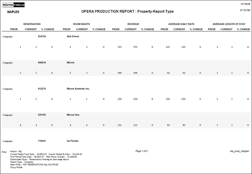 opera production report property report type rep prop reptype
