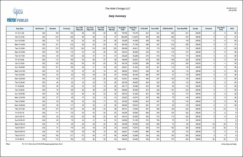 Daily Summary (orms_daily_summary with GENREPPAR FMX)