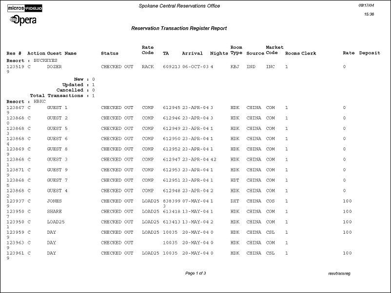 reservation transaction register resvtransreg with resors1 fmx