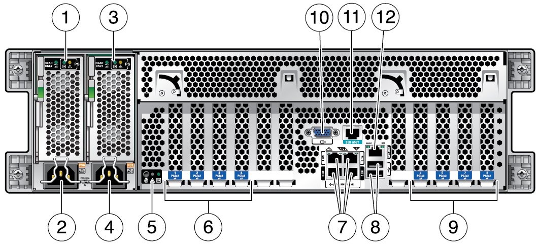 rear panel components service  sparc t server service manual, wiring diagram