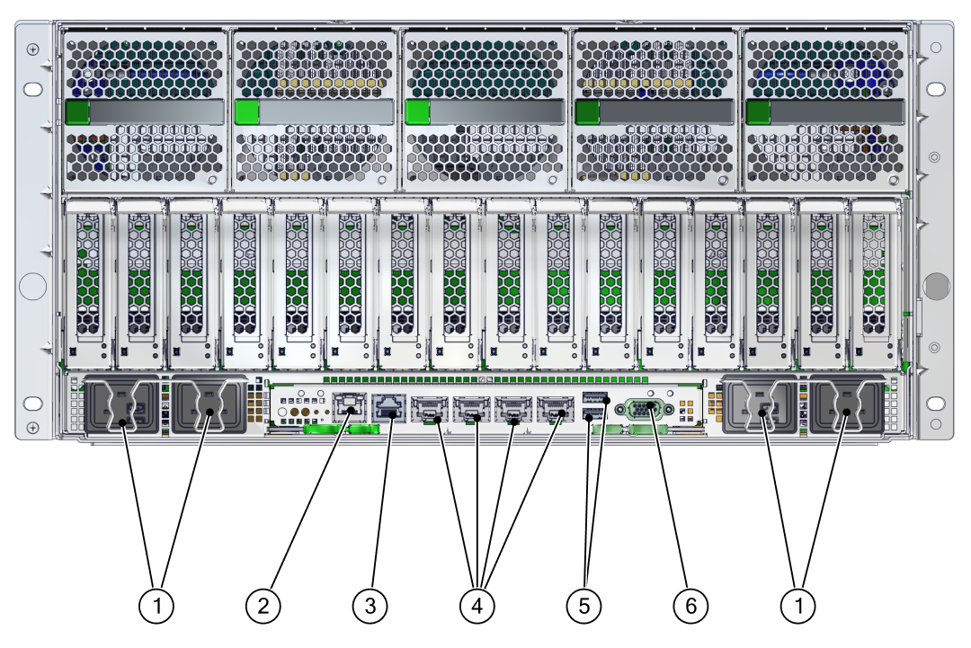 Rear Panel Components - SPARC T7-4 Server Installation Guide