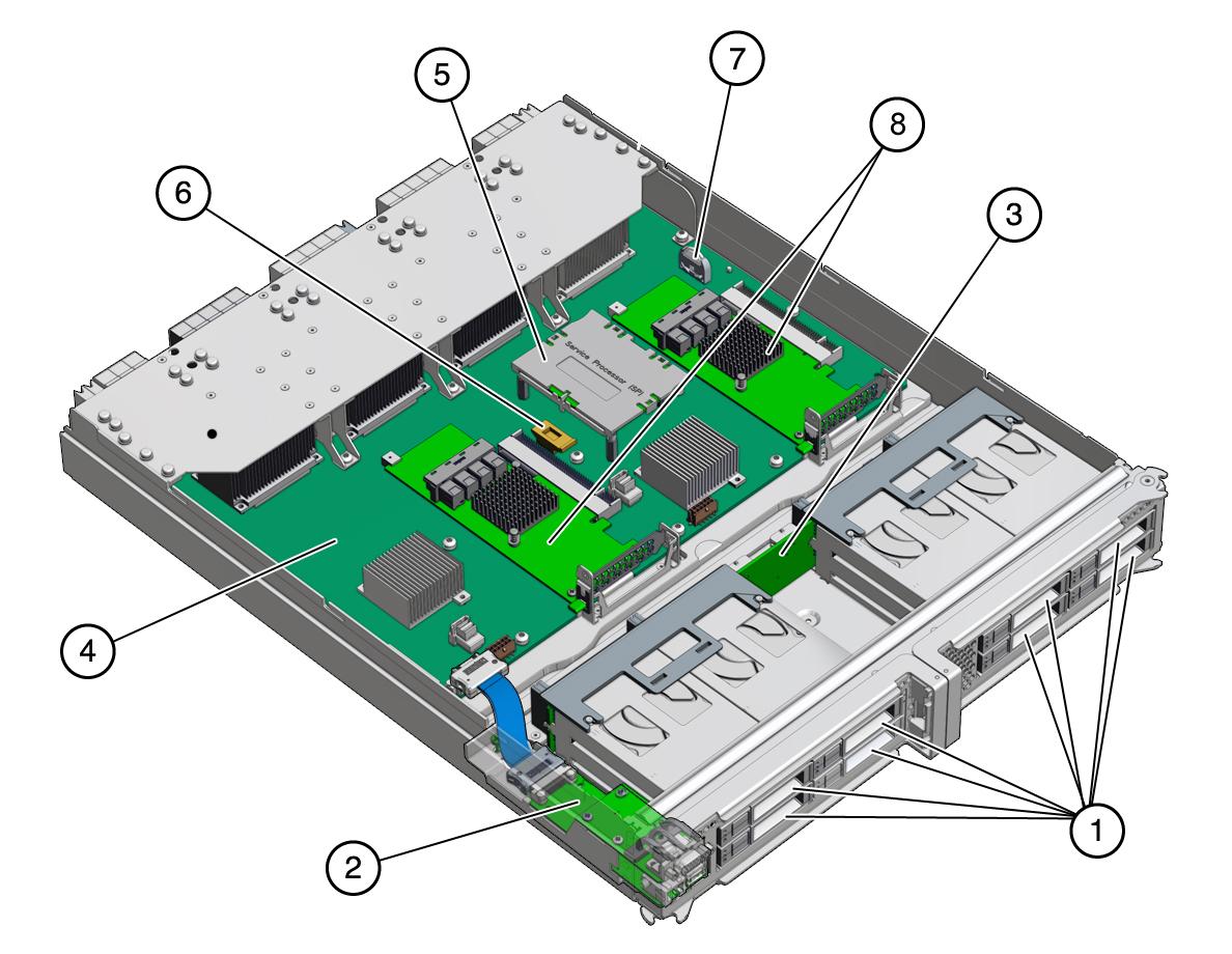 Main Module Components - SPARC T7-4 Server Service Manual