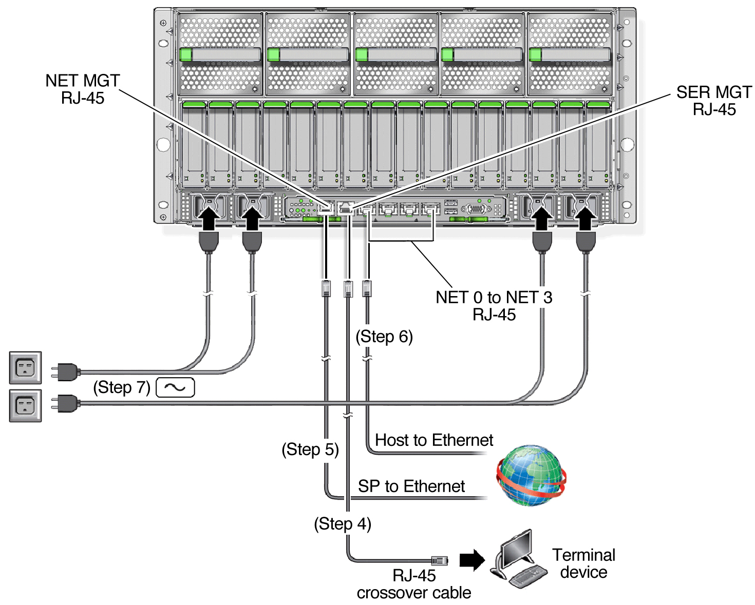 Document Information Sparc T7 4 Server Figure Wiring Diagram For An Ethernet Crossover Cable Imageimage Showing Connections