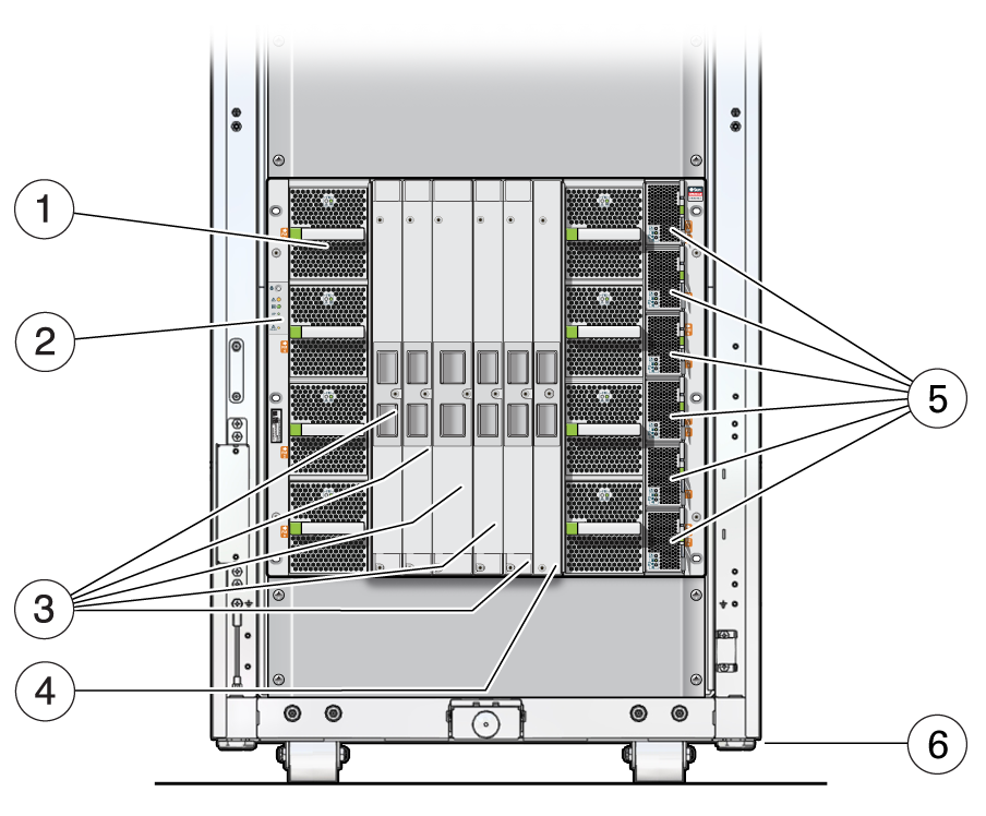 SPARC M8-8 and SPARC M7-8 Server Front Components (Installation