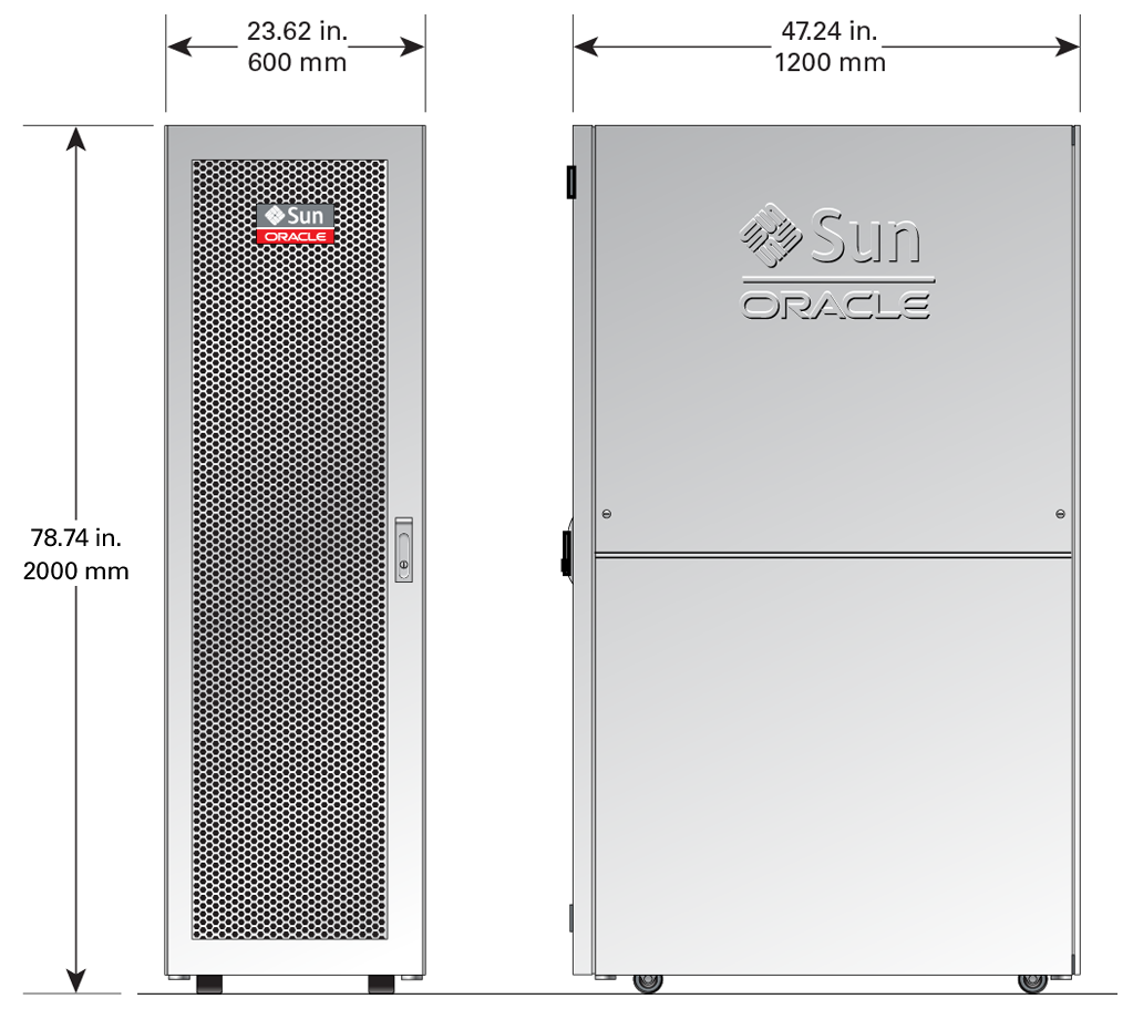 Physical Dimensions Rackmounted Servers Sparc M8 And Sparc M7 Servers Installation Guide