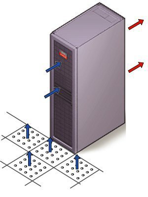 2 5 Ventilation And Cooling Requirements