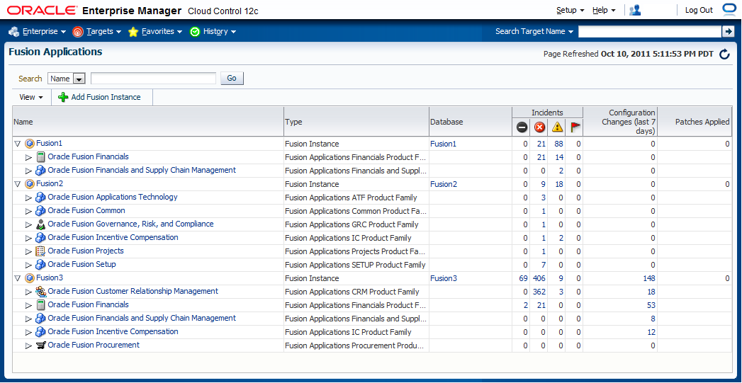2 Getting Started with Administering Oracle Fusion Applications