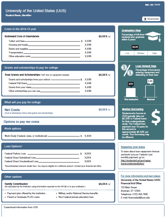 ED United States Department Of Education Sample Shopping Sheet 1 2