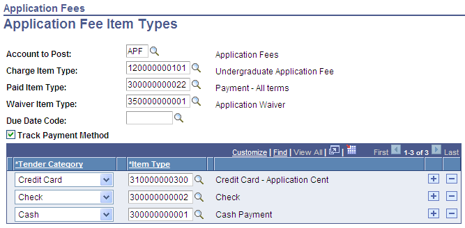 application for due fees
