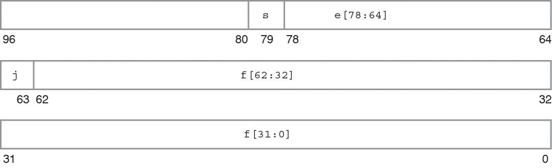 拡張倍精度形式 (x86) - Oracle®...
