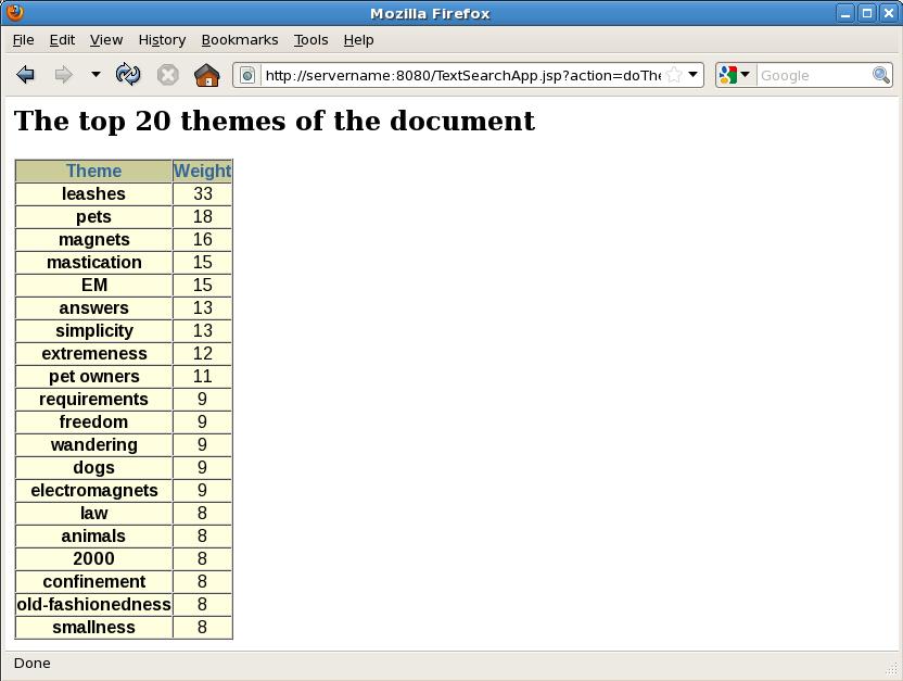 ドキュメントのテーマ リストの例
